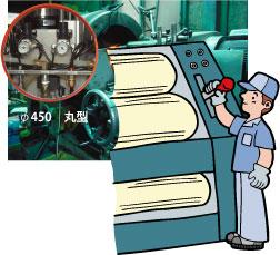 工場内の安全対策に